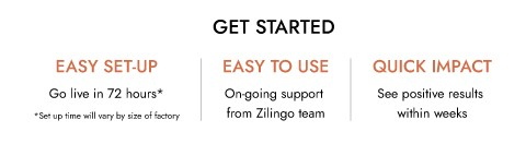 How to get started with the factory software by Zilingo